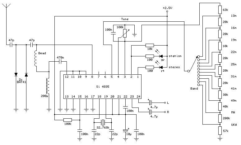 silabs si4835 10-band 1-chip radio